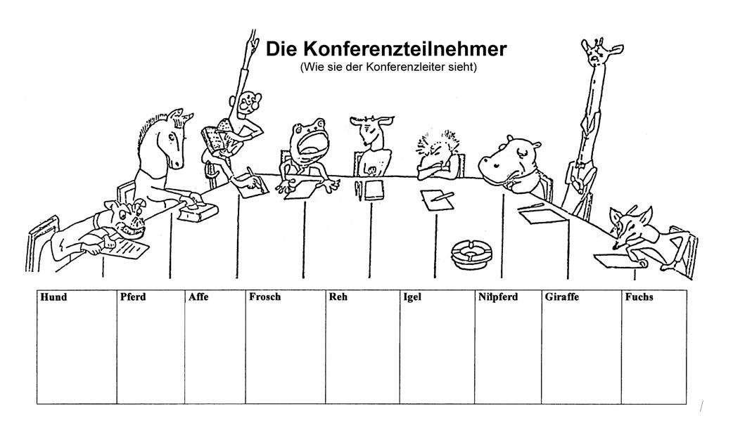 Fein Ohr Diagramm Beschriftet Ideen - Menschliche Anatomie Bilder ...